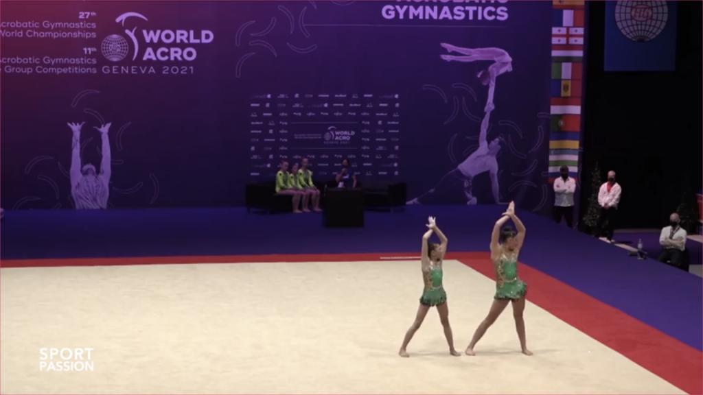 Championnat du monde de gym acro